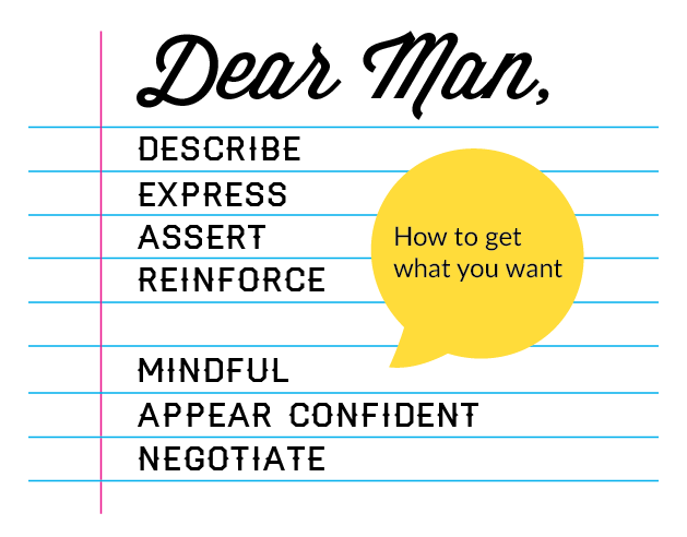 DBT Skills – DEAR MAN – Interpersonal Effectiveness