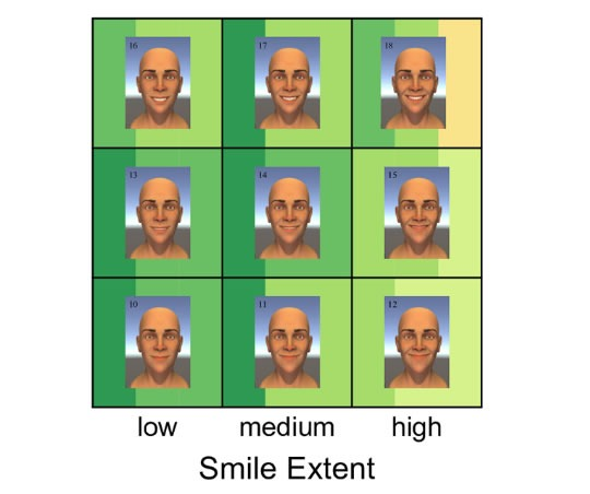 How To Smile Successfully, According To Research